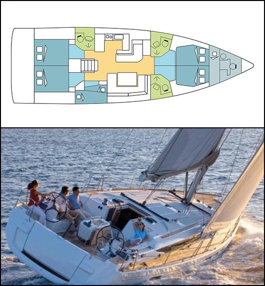 Custom Yacht Charter - Grenada, Caribbean